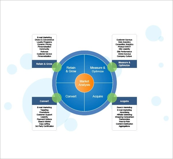 Industry Analysis Example. Industry Analysis Report,Industry ...