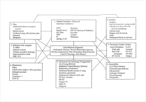 Concept Map Template Free The Basics Of Game Theory Dominant Strategies And Nash Equilibrium Idea 4 Concept Mapping With Inspiration A Robin 39 S Tech Tips Powerpoint Templates Prezi Templates Design Elements
