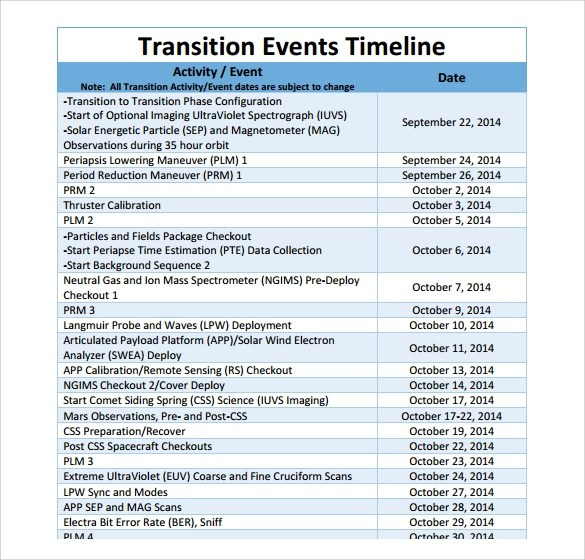 Event Timeline 10 Download Free Documents In PDF Doc