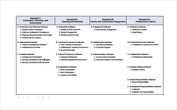 Sample Loan Proposal Format
