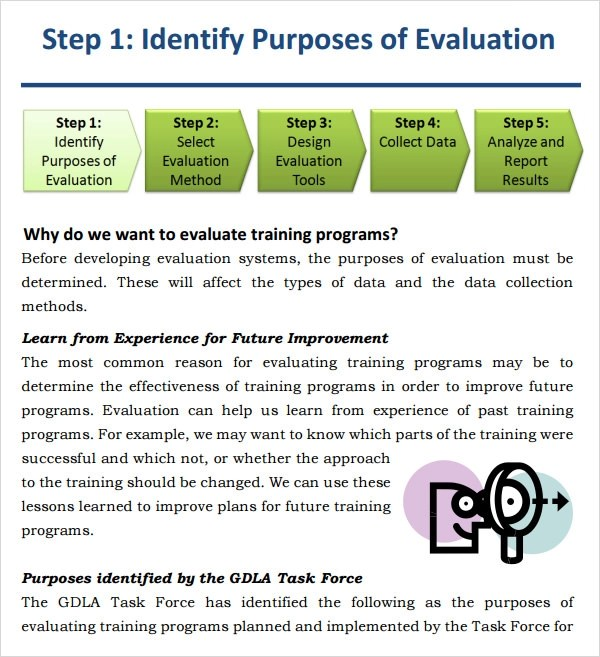 Training Program Evaluation Template. Sheet Form. Program