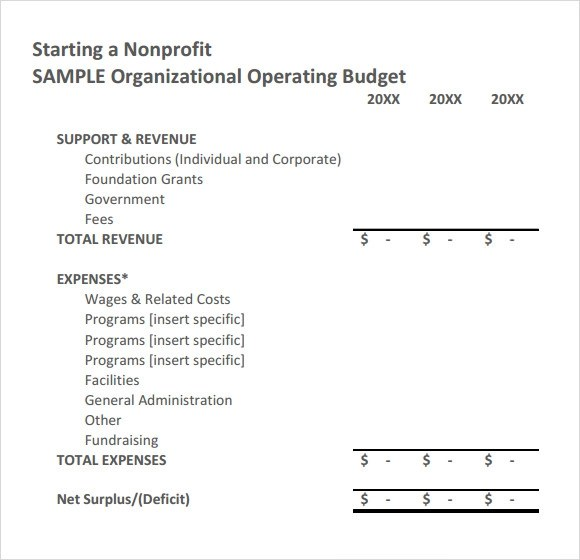 Free Operating Budget Template Non Profit  MytemplateCo