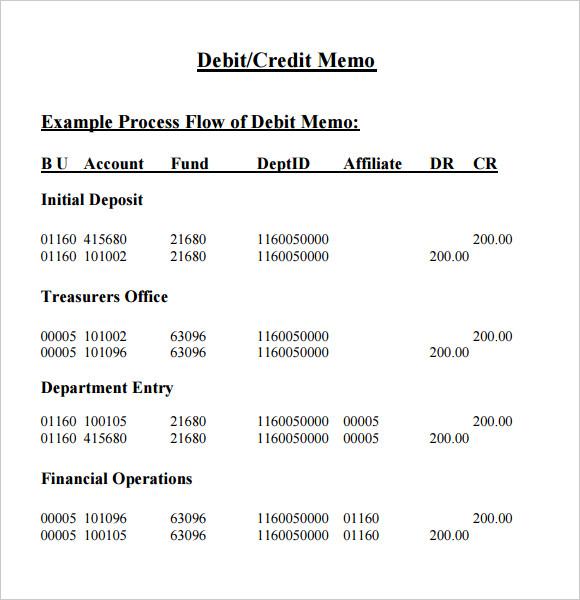free memo template download sample credit memo template documents – Free Memo Template Download