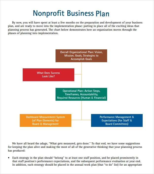 A Sample Funeral Home Business Plan Template.