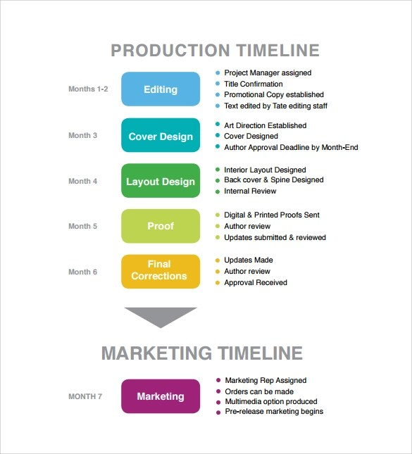 10 Useful Sample Production Timeline Templates To Download Sample Templates