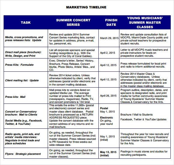 Sample Marketing Timeline Template 12 Free Documents In PDF Word