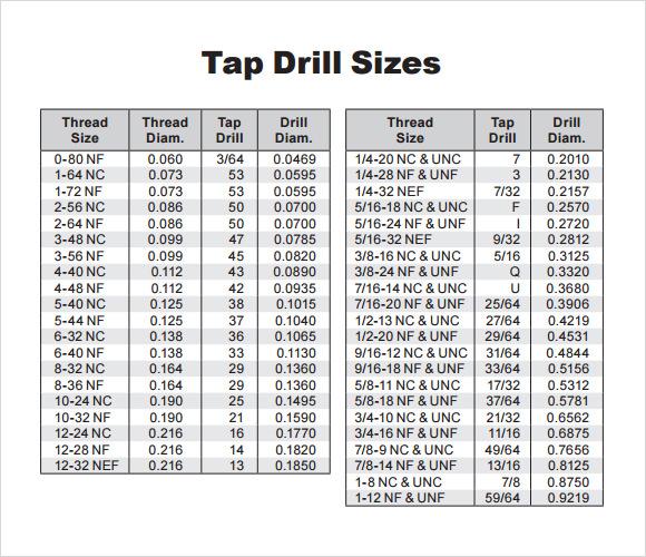 Size Metric Chart Drill