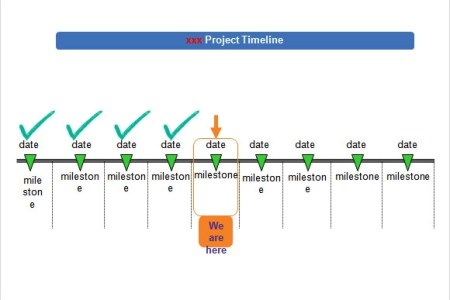 Financial Template For Business Plan » timeline template for powerpoint