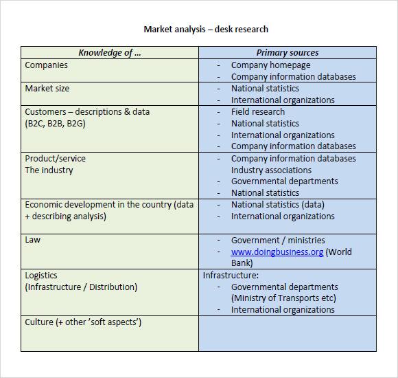 Sample Real Estate Market Analysis 8 Examples Format