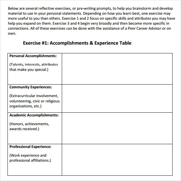 Nursing School Personal Statement Examples Personal Statement