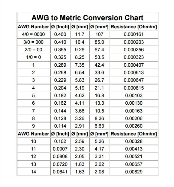Metric System Conversion Table