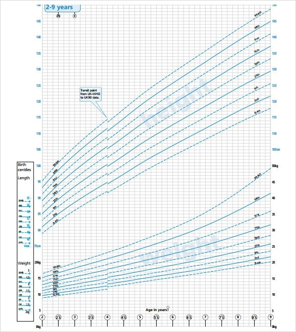 FREE 5+ Sample Boys Growth Chart Templates in PDF