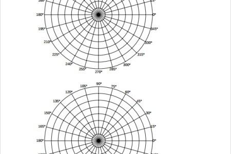 free graph quadrant cartesian graph online graph quadrant