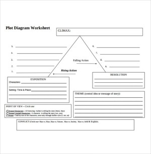 Sample Plot Chart Templates  5 Free Documents In PDF