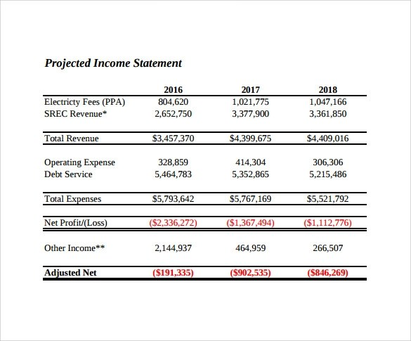 Template Income Statement financial templates for powerpoint – Blank Income Statement