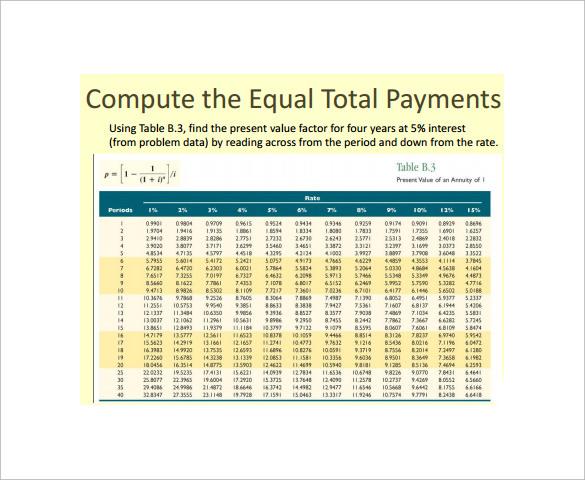 10 Amortization Schedule Calculator Samples Sample Templates