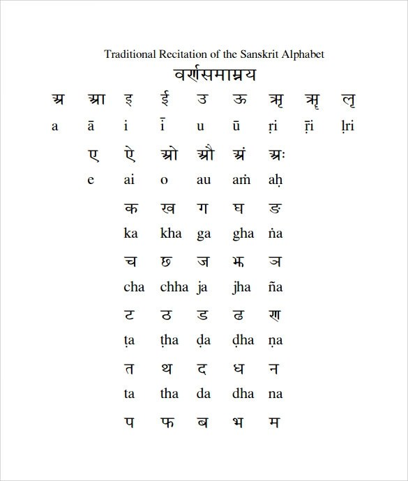 Sanskrit Letters | Docoments Ojazlink