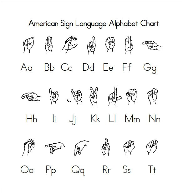 Common Worksheets Free Alphabet Chart Preschool and – Military Alphabet Chart