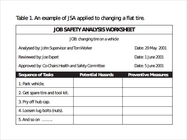 Jsa Template. . job safety analysis template free. free jsa form ...