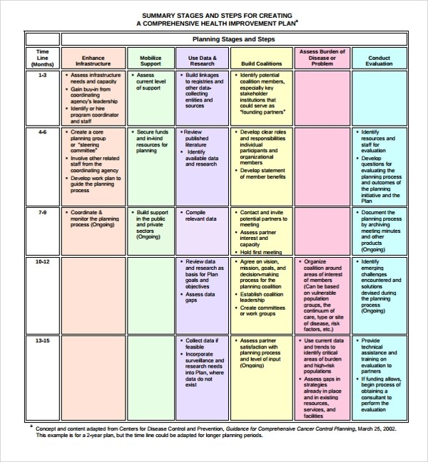 Student Improvement Plan Template