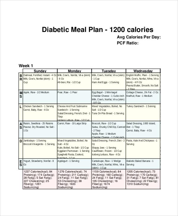 Sample Weekly Meal Plan 8 Examples In Pdf