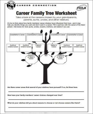 Family Tree Example  8 Samples in Word, PDF