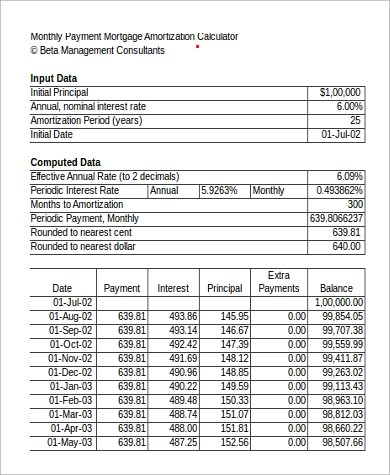 Sample Mortgage Amortization Excel - 5+ Examples in Excel