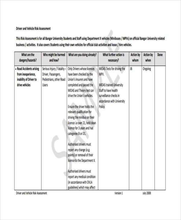 36 Risk Assessment Forms
