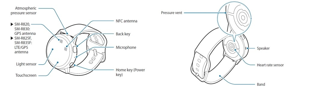 parts of my galaxy watch active2 device