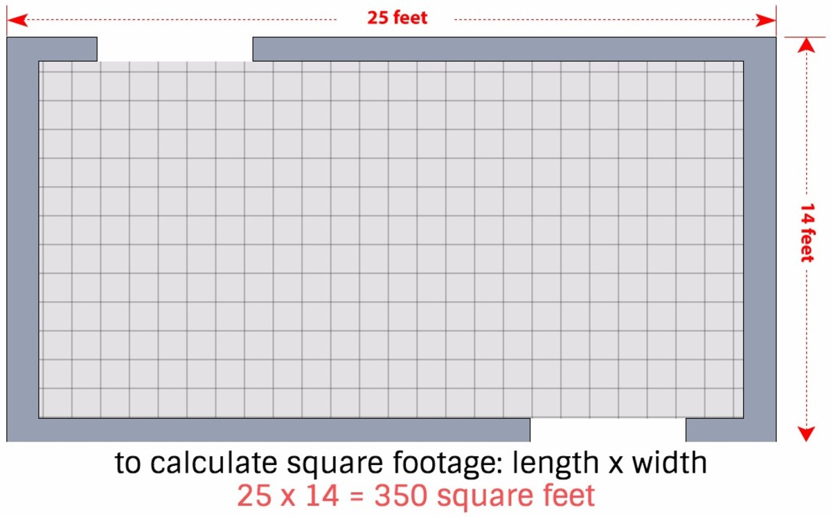 5 steps to calculate how much tile you