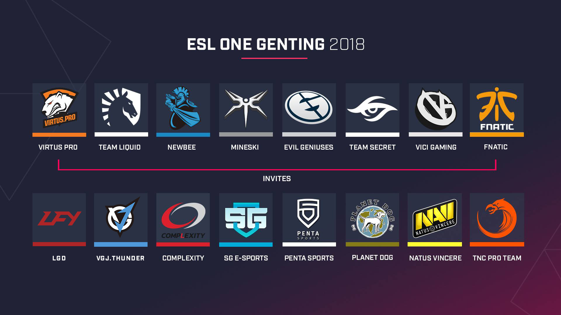 ESL One Genting 2018 The RM15 Million Prize Pool Amp More To Expect At The Dota 2 Minor