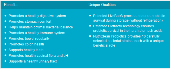 Primary Benefits of nutraMetrix NutriClean® Probiotics*