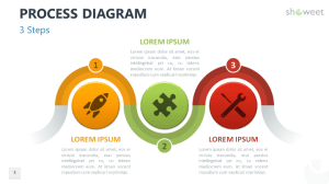 Process Diagrams for PowerPoint