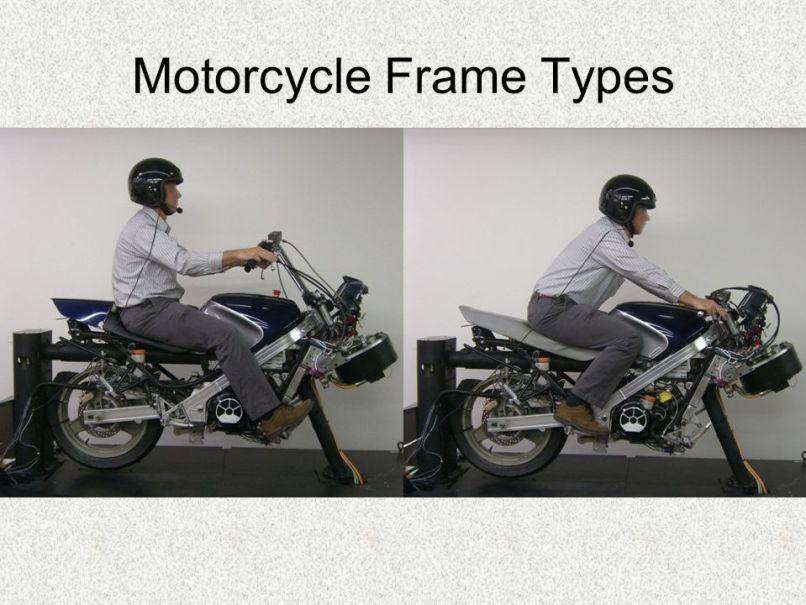 motorcycle frame types   Frameswalls.org