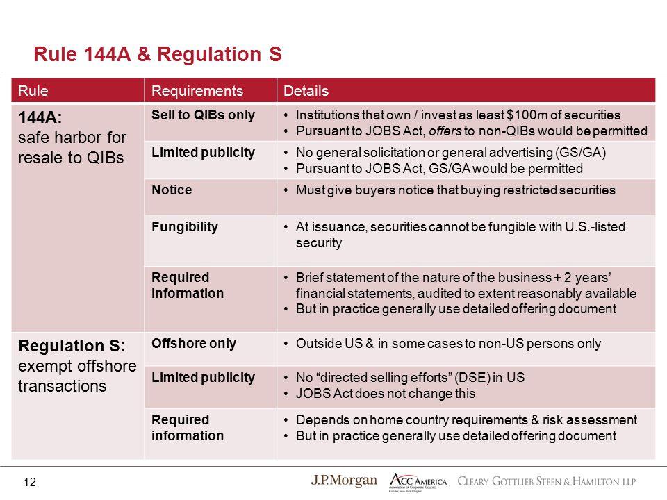 Legal: Regulation S