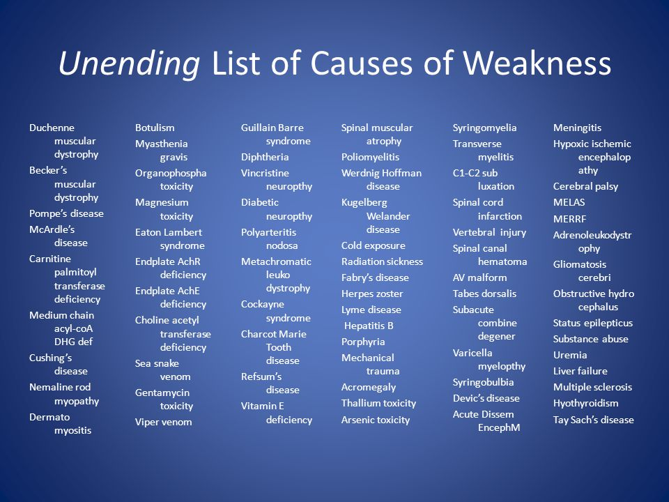 Weakness reasons from medical perpective