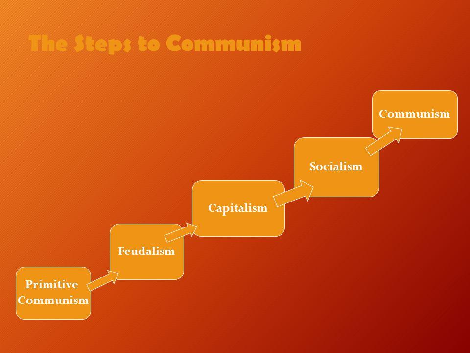 Image result for steps to communism