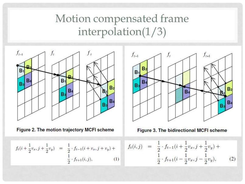 motion compensated frame interpolation   lajulak.org