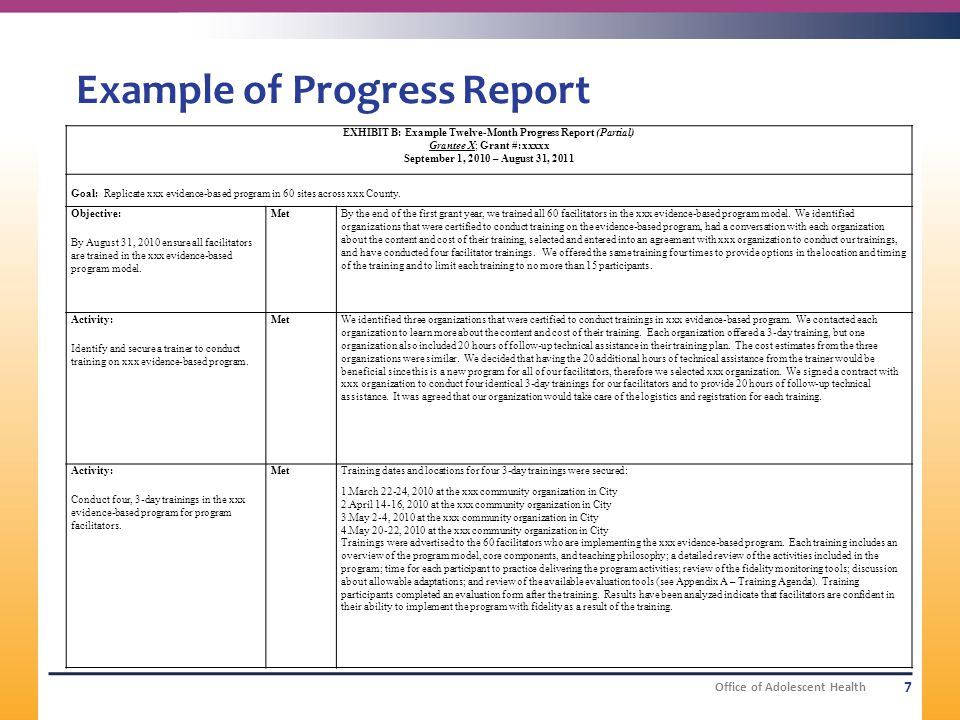 Microsoft word format related keywords microsoft word for Grant reporting template