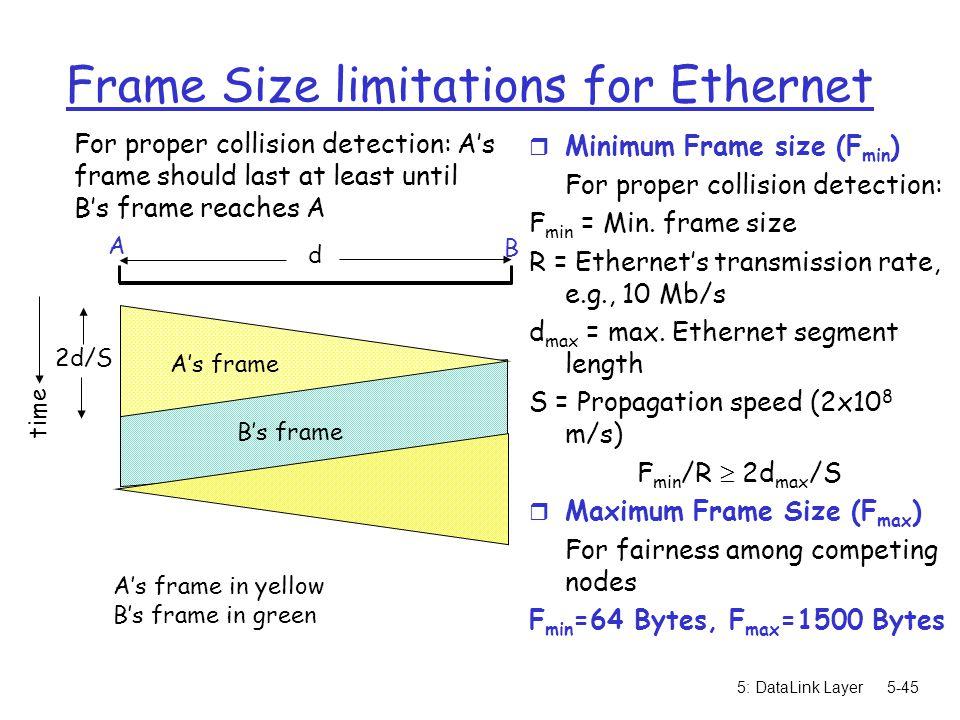Smallest Ethernet Frame Size   Frameviewjdi.org