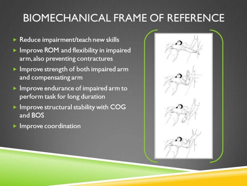 Fancy Biomechanical And Rehabilitative Frames Gift - Ideas de Marcos ...