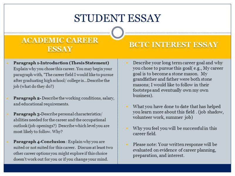 Interest Essay For College | Infoletter.co