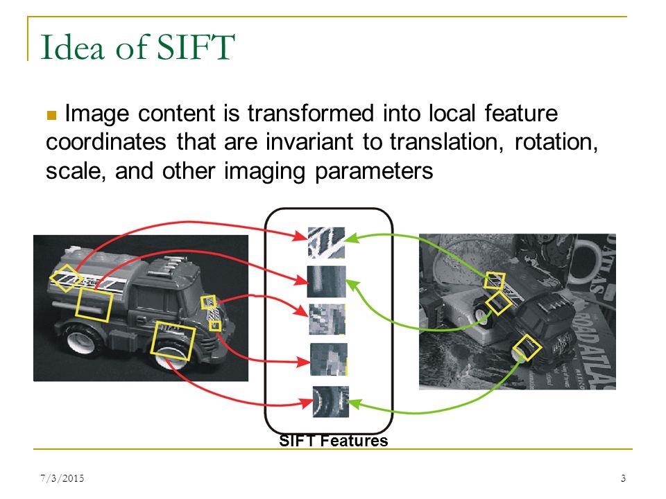 Idea of SIFT