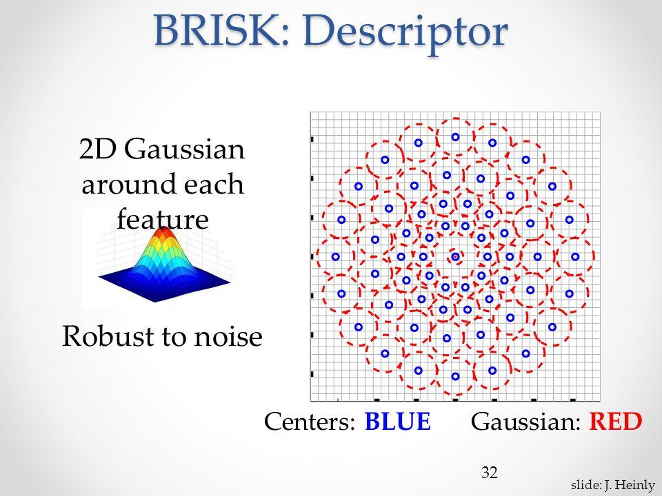 """Résultat de recherche d'images pour """"Descriptors BRISK"""""""