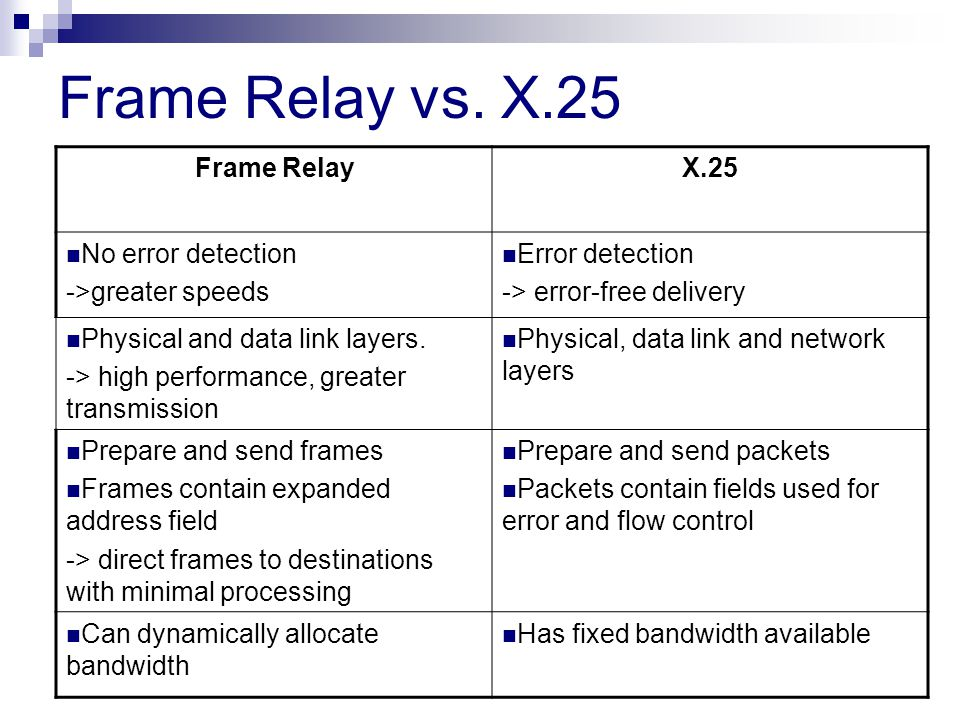 Comparison Between X 25 Frame Relay And Atm | Framess.co