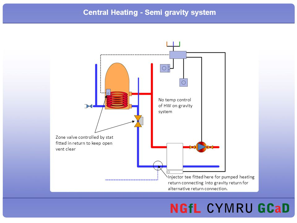 slide_8 salus ep200 wiring diagram wiring wiring diagram schematic Dyson Dc66 at n-0.co