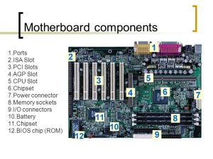 Motherboard Components motherboards  ponents dinopc parts of a motherboard and their