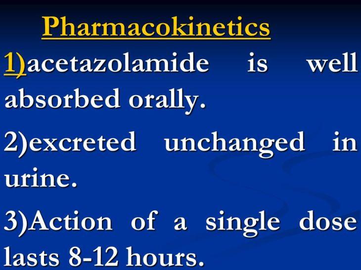 Buy Acetazolamide