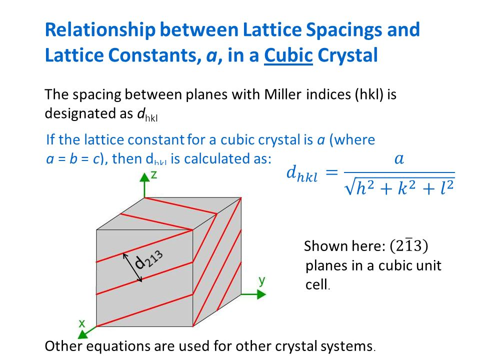 Phy1039 Properties Of Matter Crystallography Lattice Planes