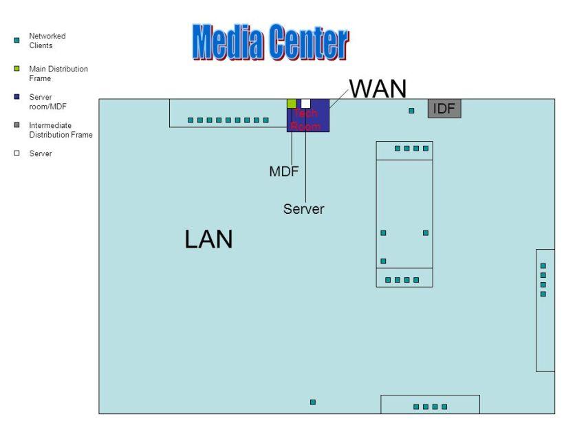 Intermediate Distribution Frame Vs Mdf | Allcan.org on